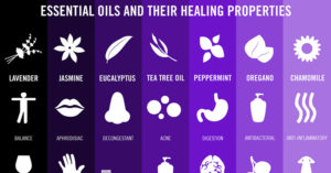 Complete Guide To Essential Oils (How to Use & Buy)